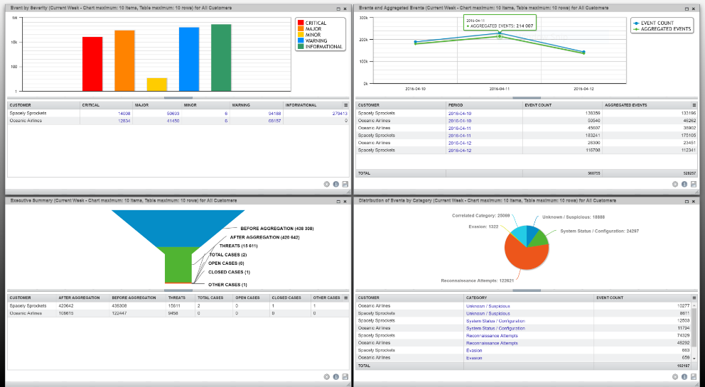 aws-security-monitoring-management