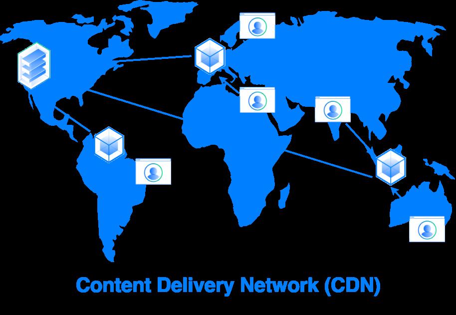 benefits of a CDN