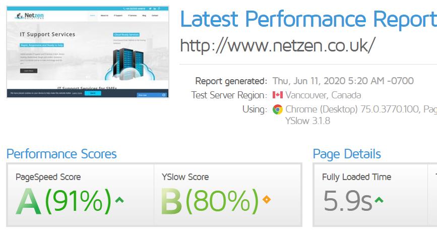 gtmetrix-website-optimisation
